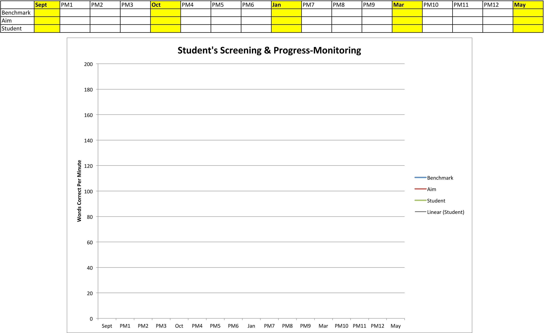 Progressmonitoring Line Graph  Building Rti Inside Double Line Graph Worksheets Pdf