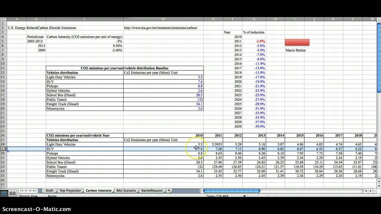 Project Co2 Spreadsheet   Youtube Within Carbon Footprint Calculator Excel Spreadsheet