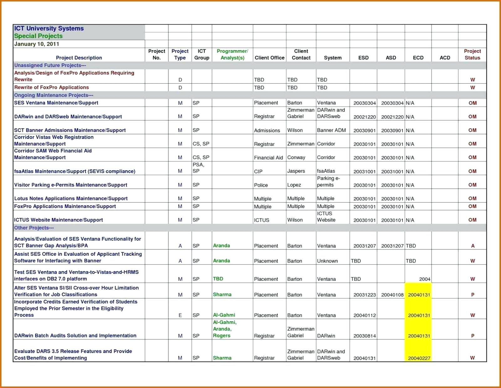 Project Management Excel Sheet Template Spreadsheet Free | Smorad Also Free Excel Spreadsheet Templates For Project Management