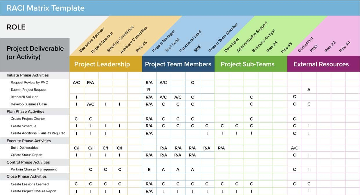Project Management Forms Free Download Ppt Template Dashboard Excel ... Regarding Project Management Forms Free Download