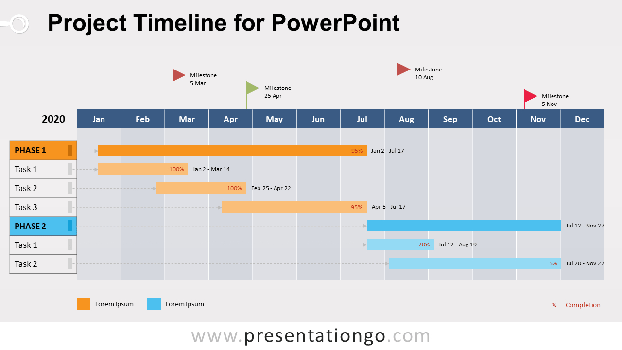 Project Timeline For Powerpoint - Presentationgo.com For Project Management Timeline Template Powerpoint