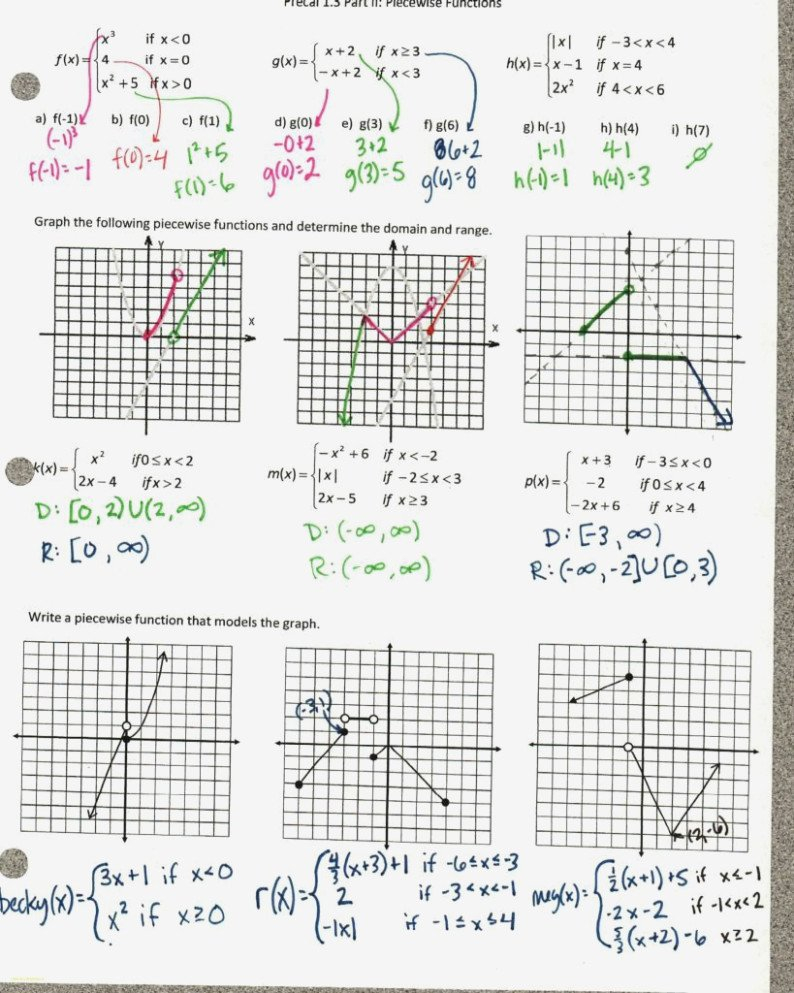 Quadratic Function In Vertex Form Graphing Quadratic Functions In With Regard To Graphing Quadratic Functions Worksheet Answer Key
