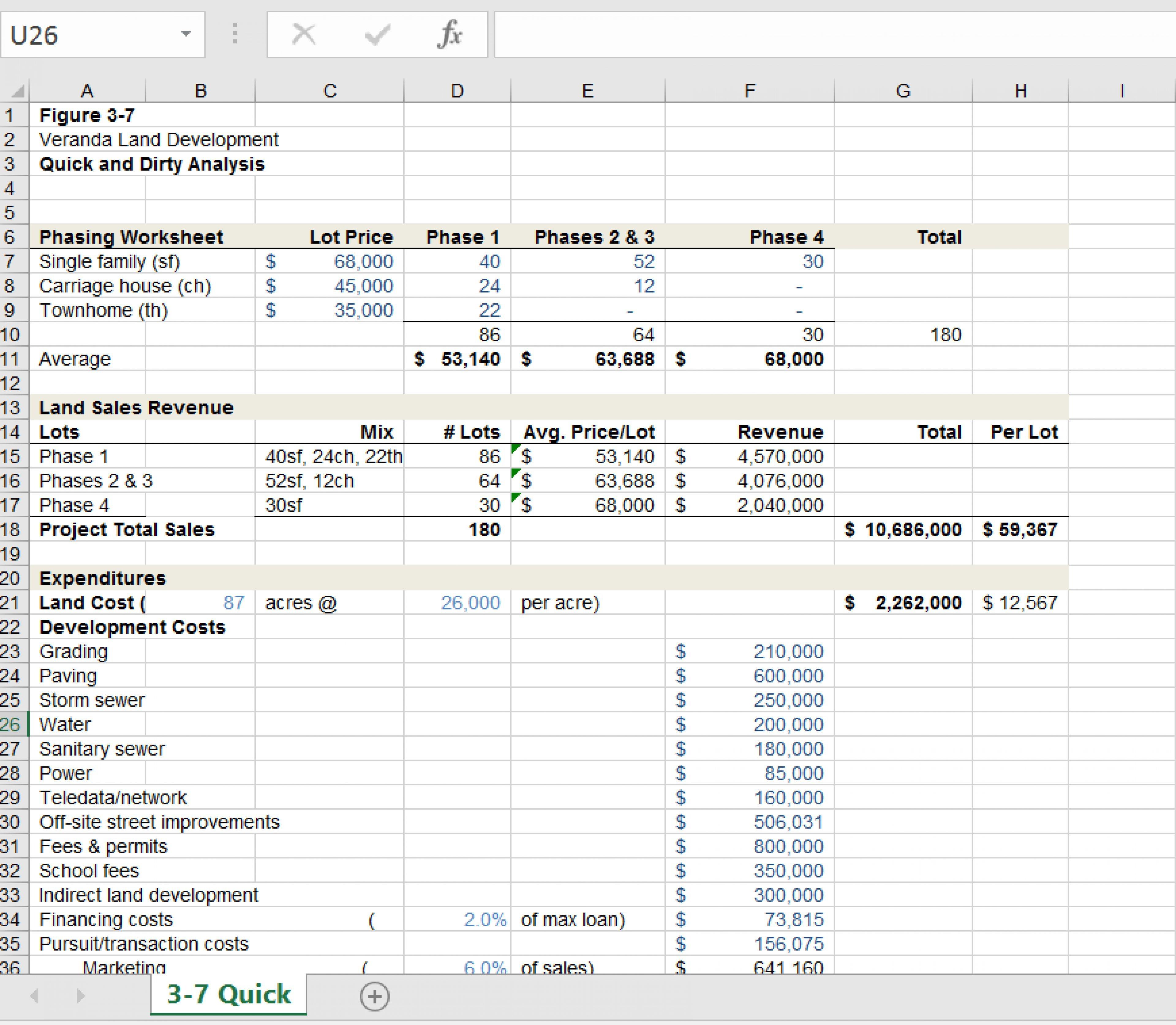 Real Estate Professional Developer's Excel Tool Kit Template - Eloquens Regarding Real Estate Development Spreadsheet