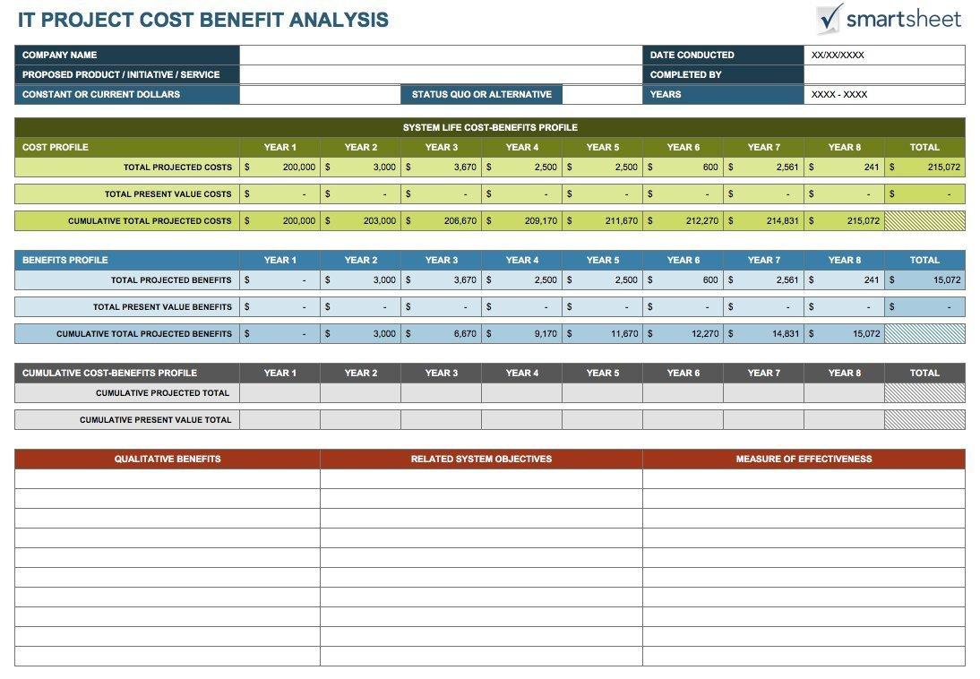 Redundancy Calculator Excel Template – Exceltemplates Regarding Redundancy Calculator Spreadsheet 2018