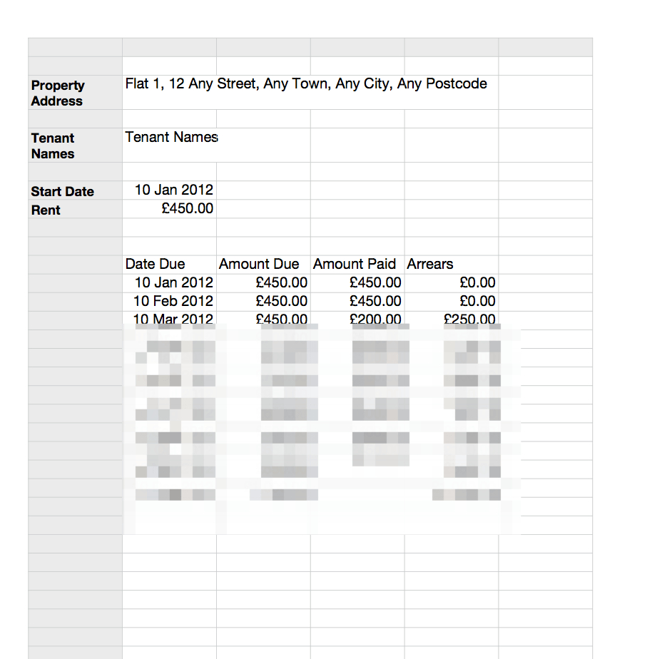 Rent Schedule Sheet Card Grl Landlord Association Spreadsheet ... For Excel Spreadsheet For Landlords