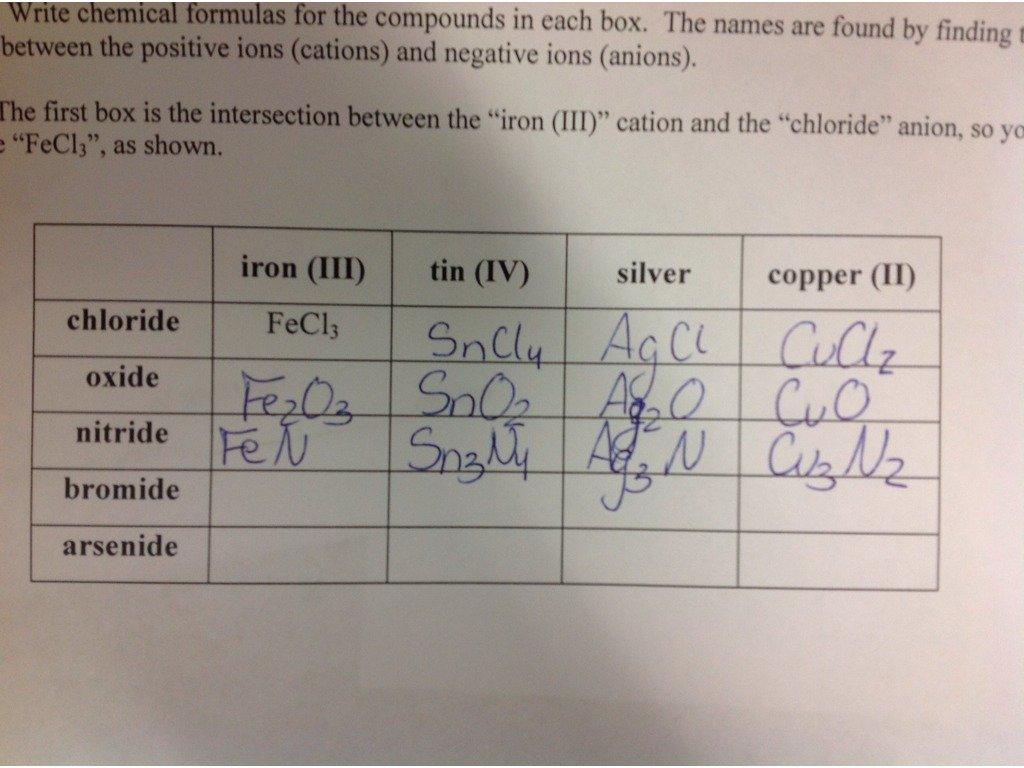 Reviewing Writing Chemical Formulas Worksheet  Science Chemistry Within Chemical Formula Writing Worksheet Answers