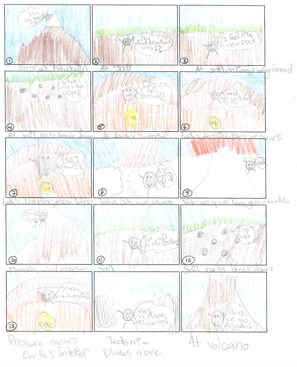 Ride The Rock Cycle – Comic Strip Adventure – Middle School Science Blog Throughout Rock Cycle Worksheet Middle School