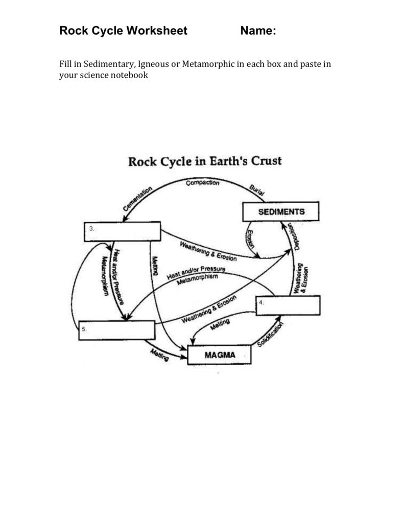 Rock Cycle Worksheet For Rock Cycle Worksheet Answers