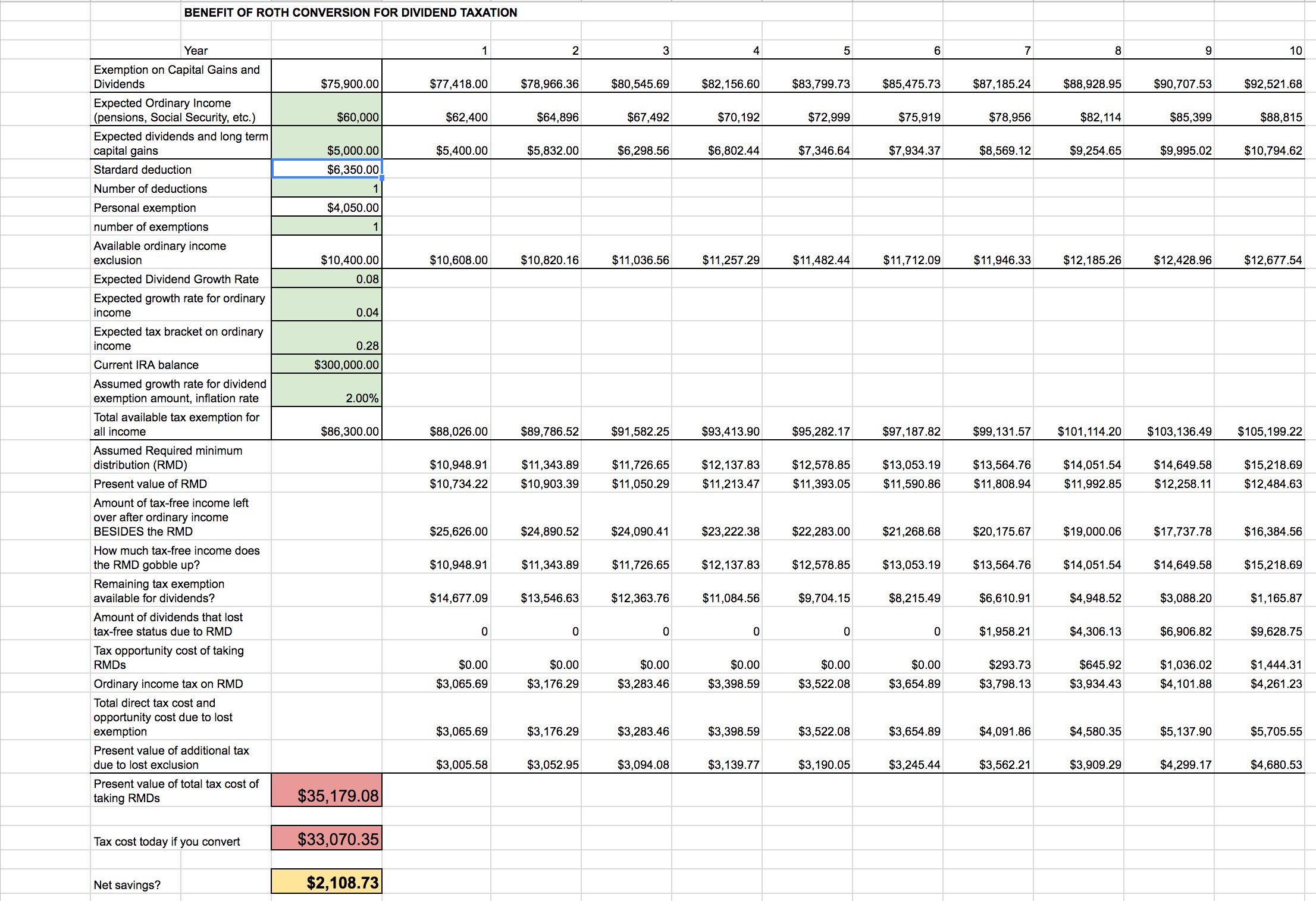 Roth Ira Conversion Spreadsheet  Seeking Alpha Also Built In Gains Tax Calculation Worksheet