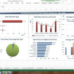 Sacramento Area Real Estate Excel Dashboard By Yu (Jeff) Guan   Youtube And Realdatas Pro Spreadsheet
