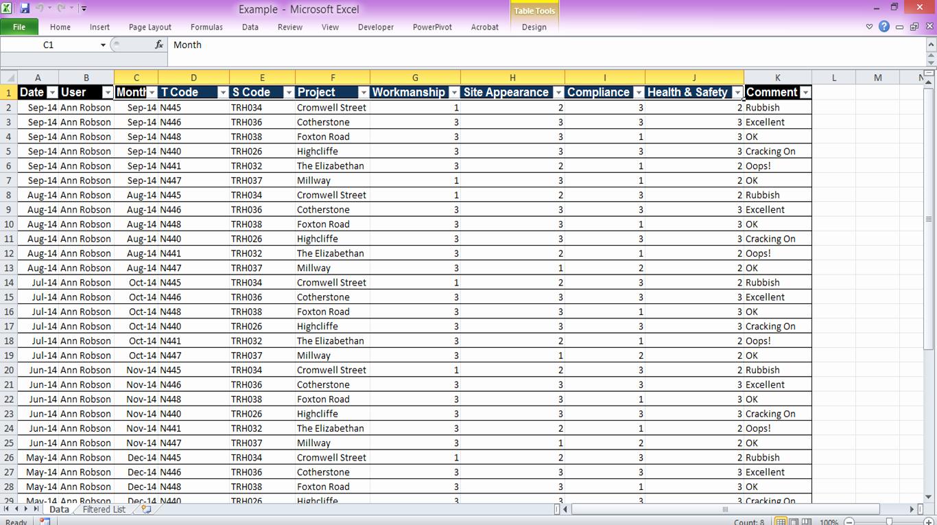 Sample Spreadsheet Data Of Sample Excel Spreadsheet Download ... Along With Sample Of Excel Spreadsheet With Data