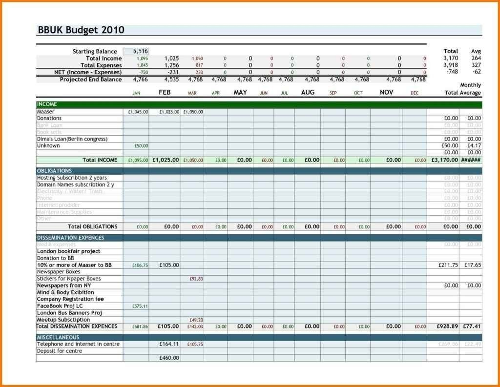 Sheet Budget Examples Personal Worksheet Answers And Management As Well As Budget Worksheet Examples