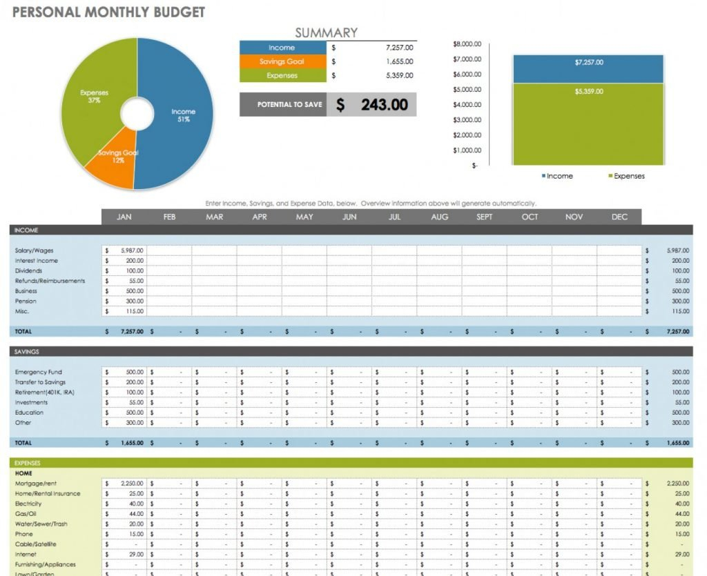 Simple Budget Planner Printable Zaxa Tk Family Template Personal ... Along With Personal Monthly Budget Planner Excel