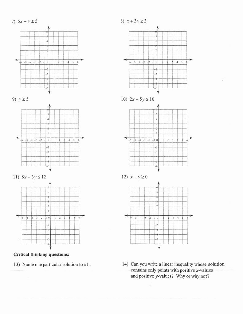 Sketch The Graph Of Each Linear Inequality Worksheet Answers At And Graphing Inequalities In Two Variables Worksheet