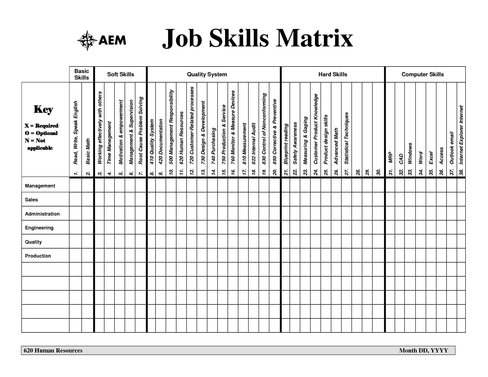 Skill Matrix Template Excel | Mitarbeiterführung | Projektmanagement ... With Skills Matrix Spreadsheet