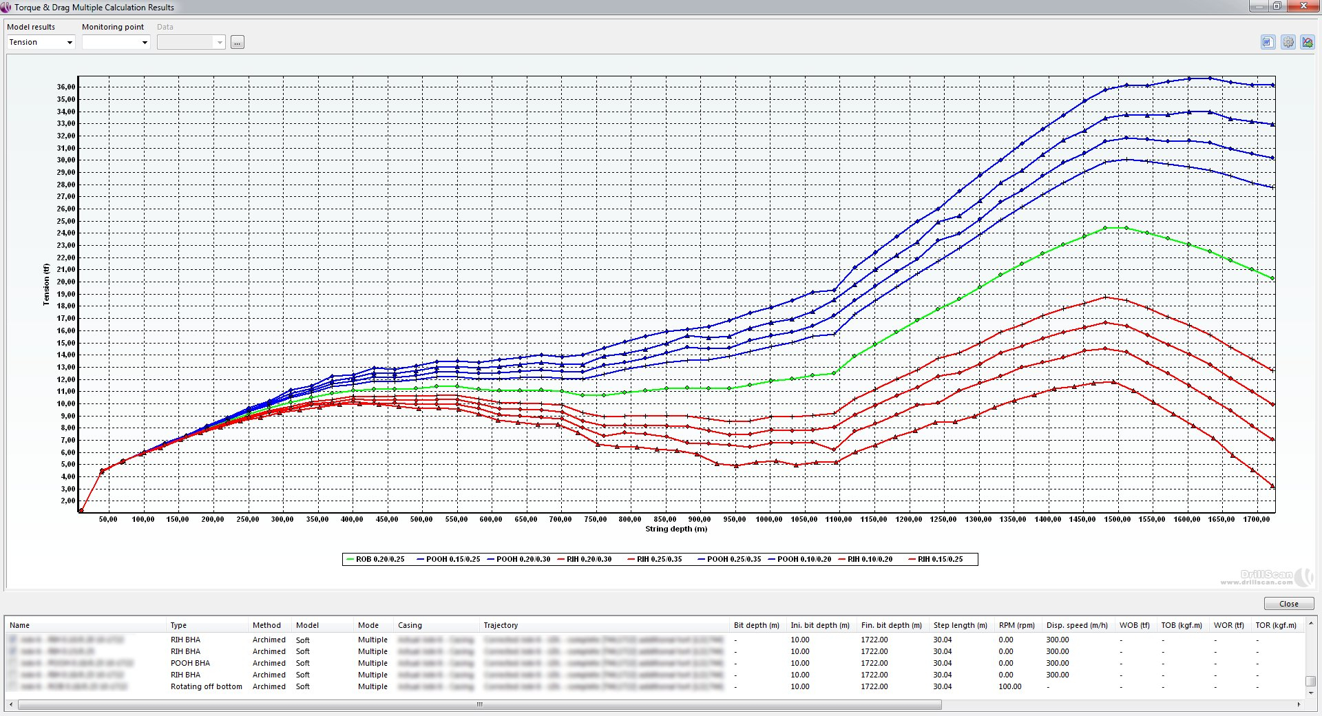 Software Torque And Drag And Soft String - Drillscan Drilling Software For Torque And Drag Excel Spreadsheet
