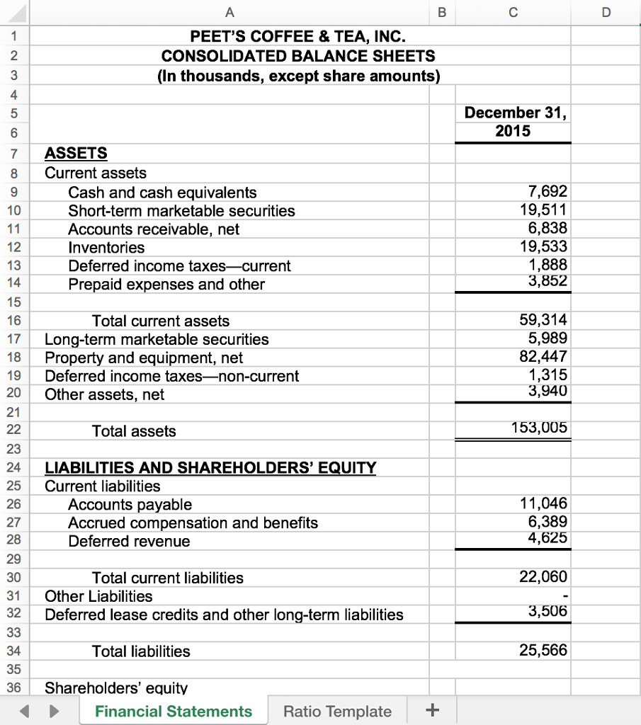 Solved There Are Two Worksheets Financial Statements And Within Financial Statement Worksheet Template