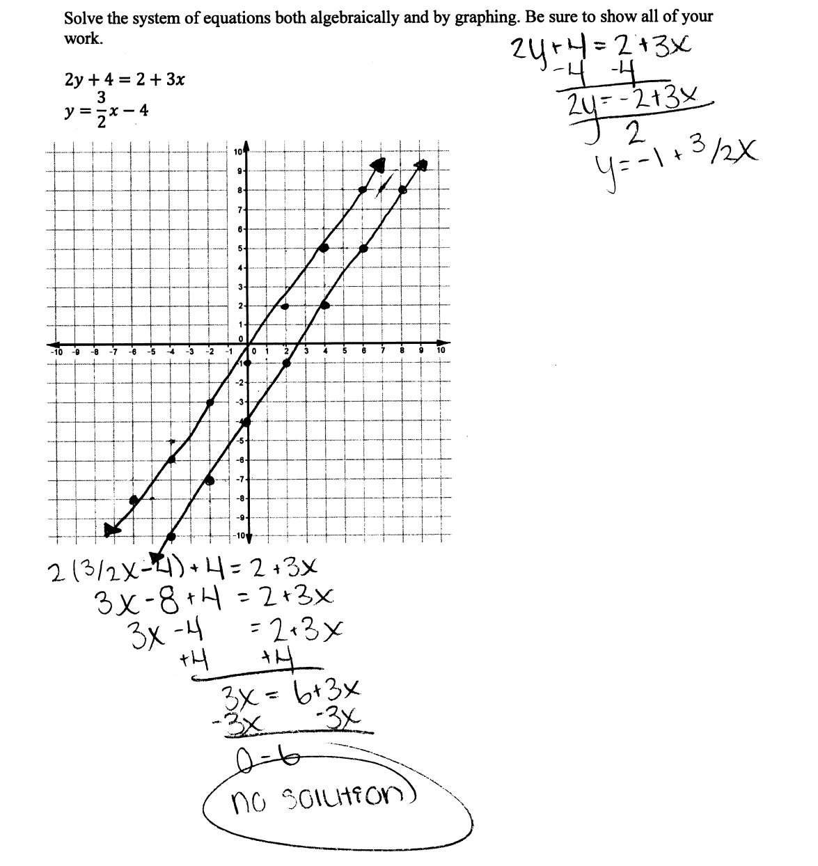 Solving A System Of Equations  1 Students Are Asked To Solve A Pertaining To Solving Systems Of Equations By Substitution Worksheet Algebra 1