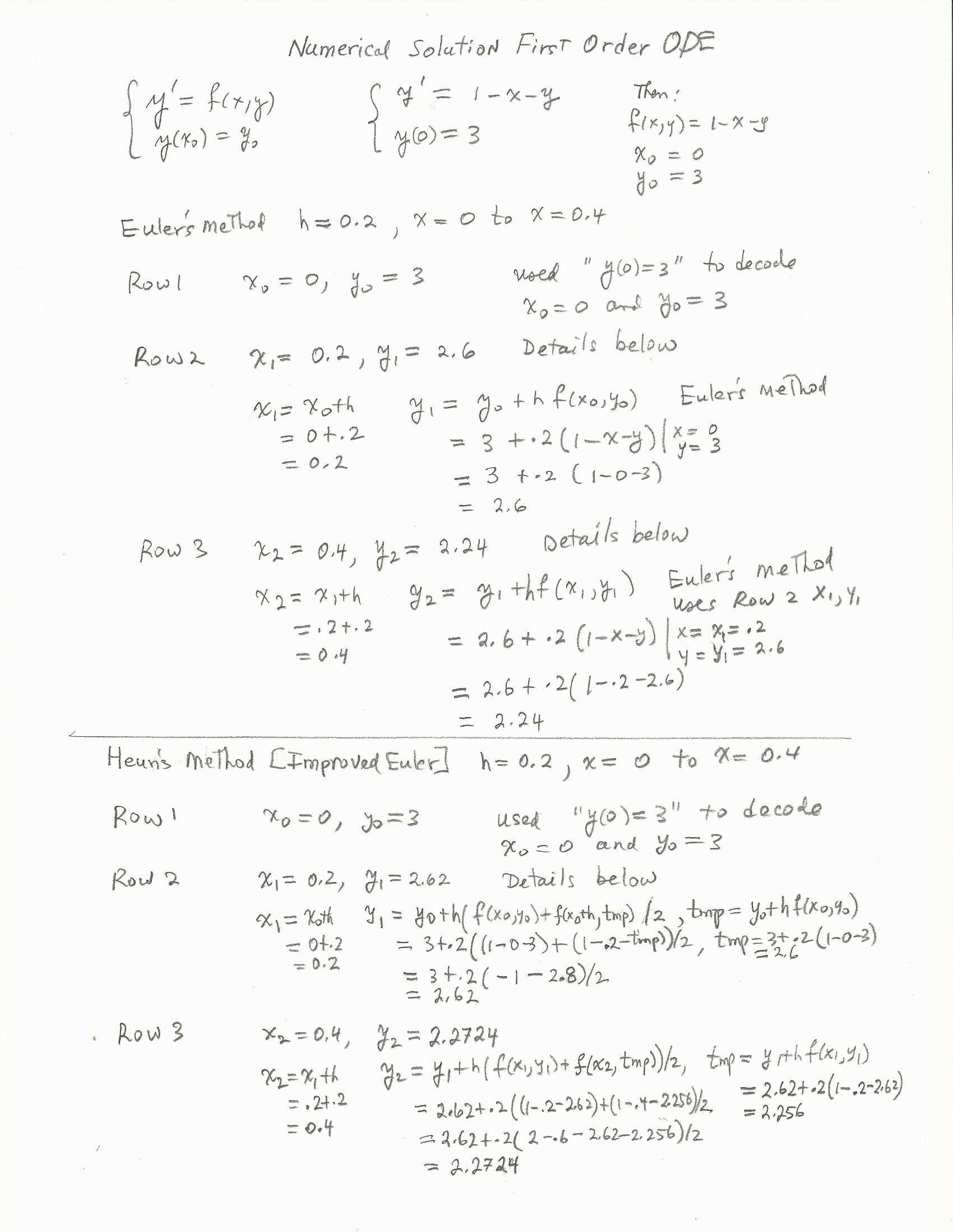 Solving Systems Of Equationselimination Worksheet Answers With Intended For Solving Systems Of Equations By Elimination Worksheet Show Work