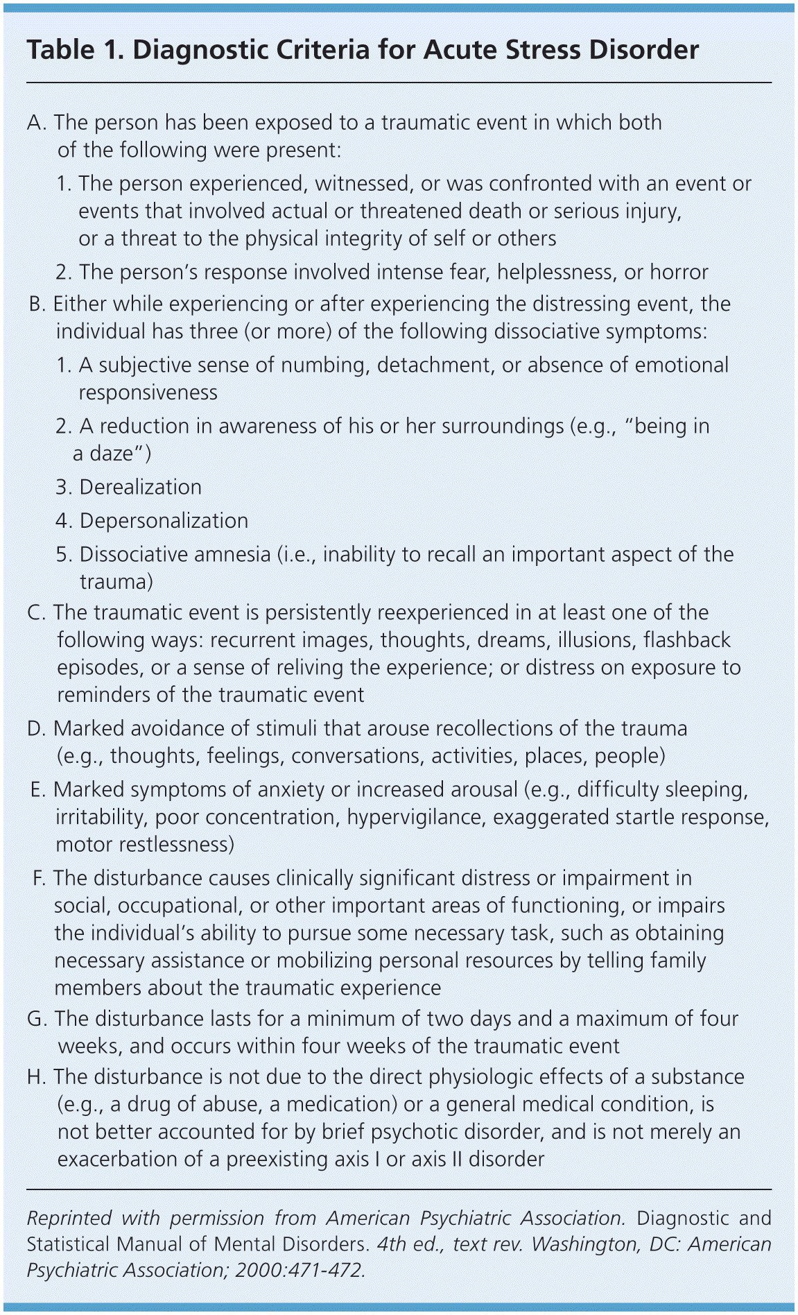 Spani Post Acute Withdrawal Syndrome Worksheet As Balancing And Post Acute Withdrawal Syndrome Worksheet
