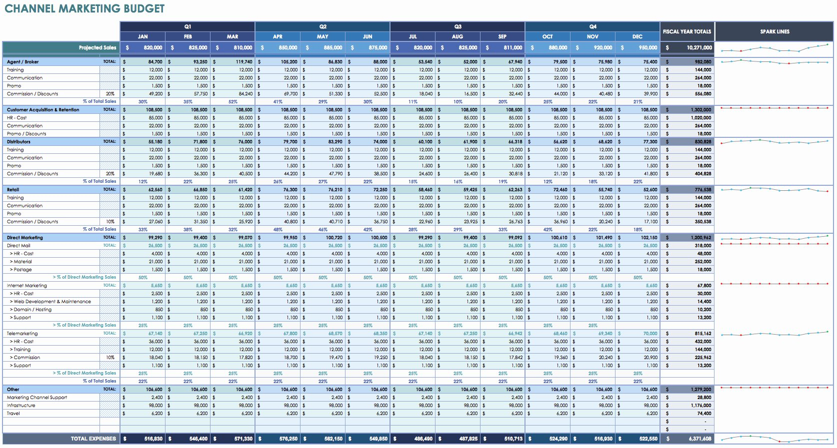 Spreadsheet For Accounting In Small Business – Ptcharacterprofiles ... And Free Accounting Spreadsheet For Small Business