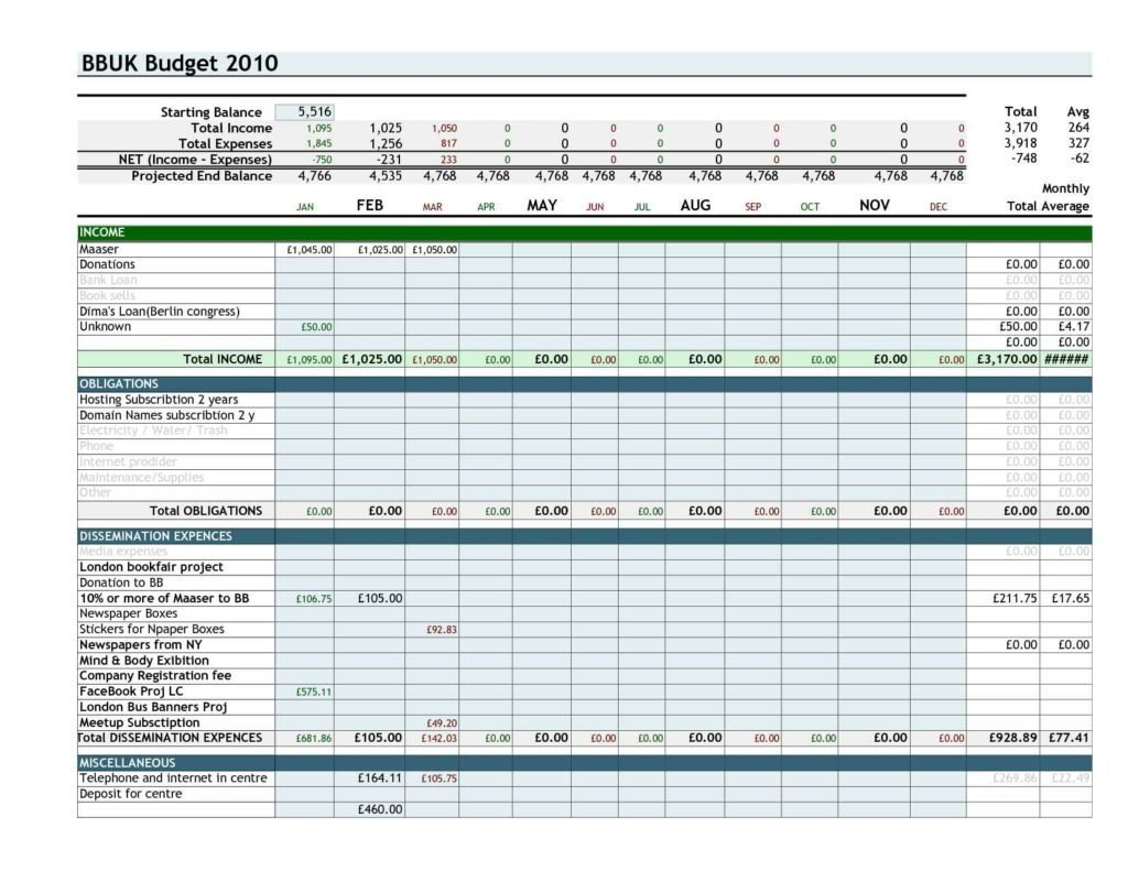 Spreadsheet Templates For Budgets Budget Template Uk 1024X791 ... Pertaining To Cost Analysis Spreadsheet Template
