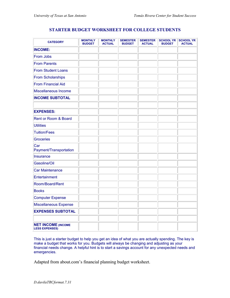 Starter Budget Worksheet For College Students Together With Financial Planning Budget Worksheet