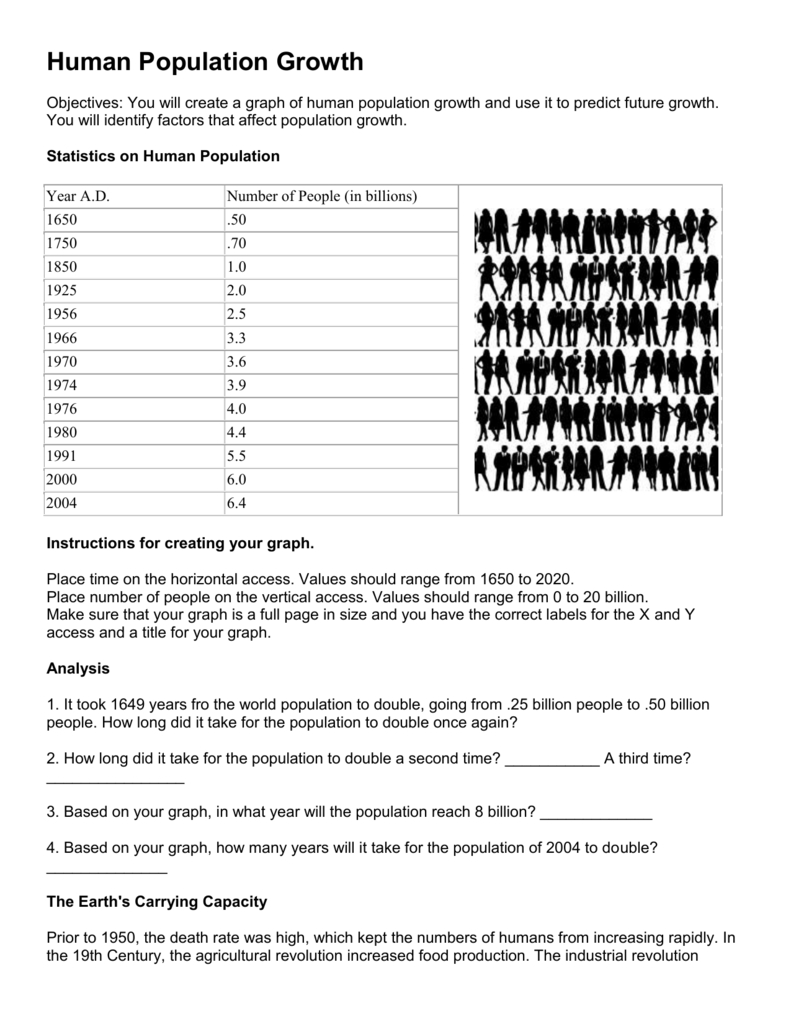 Statistics On Human Population Also Human Population Growth Worksheet