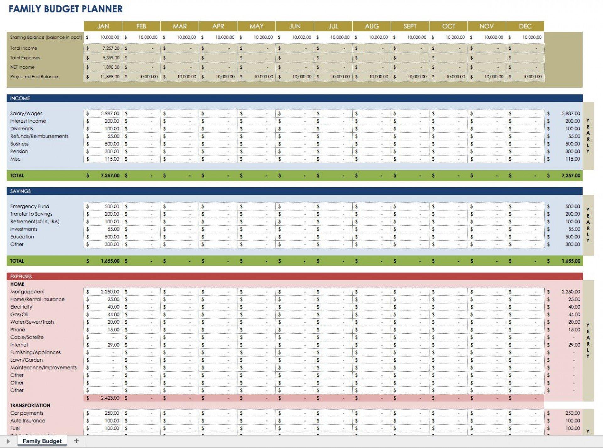 Striking Estate Planning Worksheet Template Plan Templates Inside Estate Planning Worksheet Template