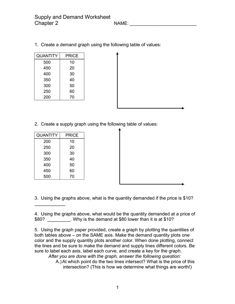 Supply And Demand Worksheet Chapter 2 Also Supply And Demand Worksheet Answer Key