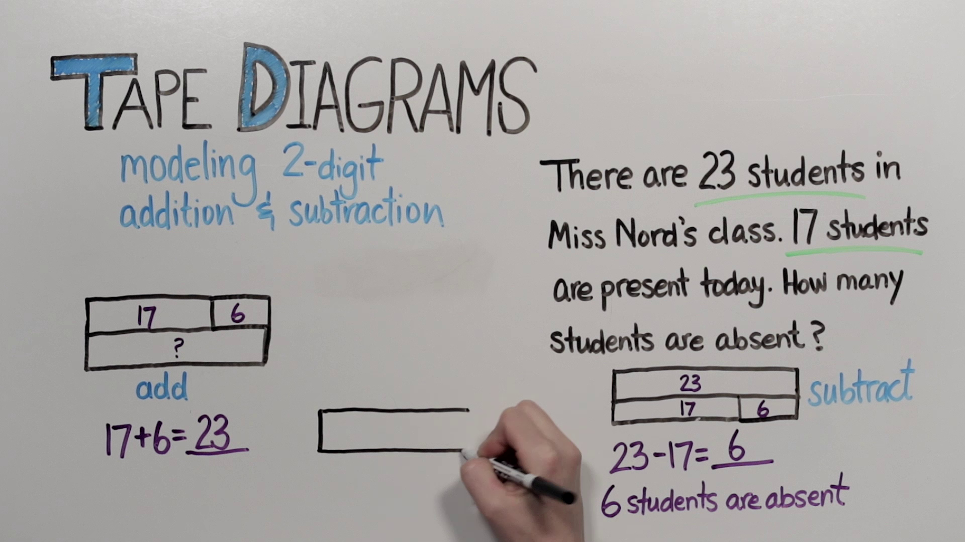 Tape Diagrams 2Digit Addition And Subtraction  Grade 2 In Tape Diagram Worksheets 2Nd Grade