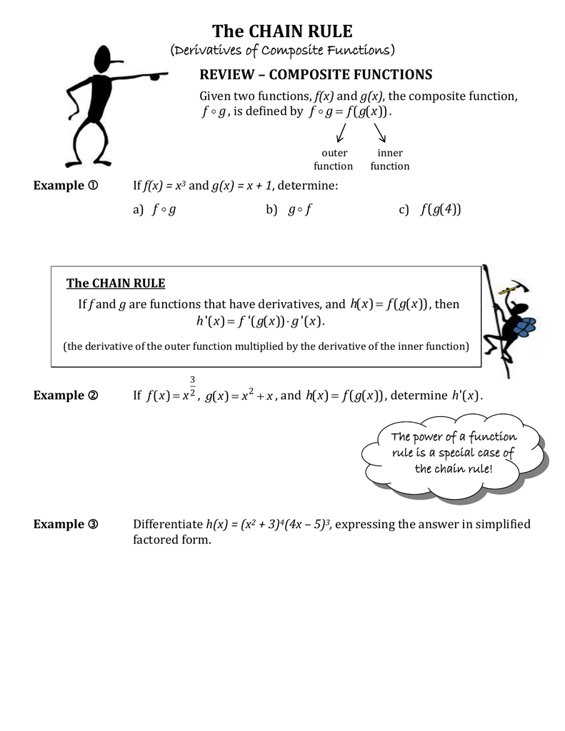The Chain Rule Derivatives Of Composite Functions Review Regarding Composite Function Worksheet Answers