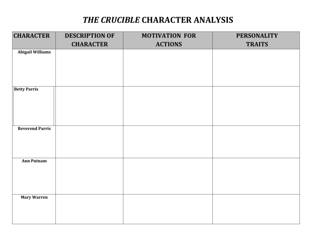 The Crucible Character Analysis For The Crucible Character Analysis Worksheet Answers