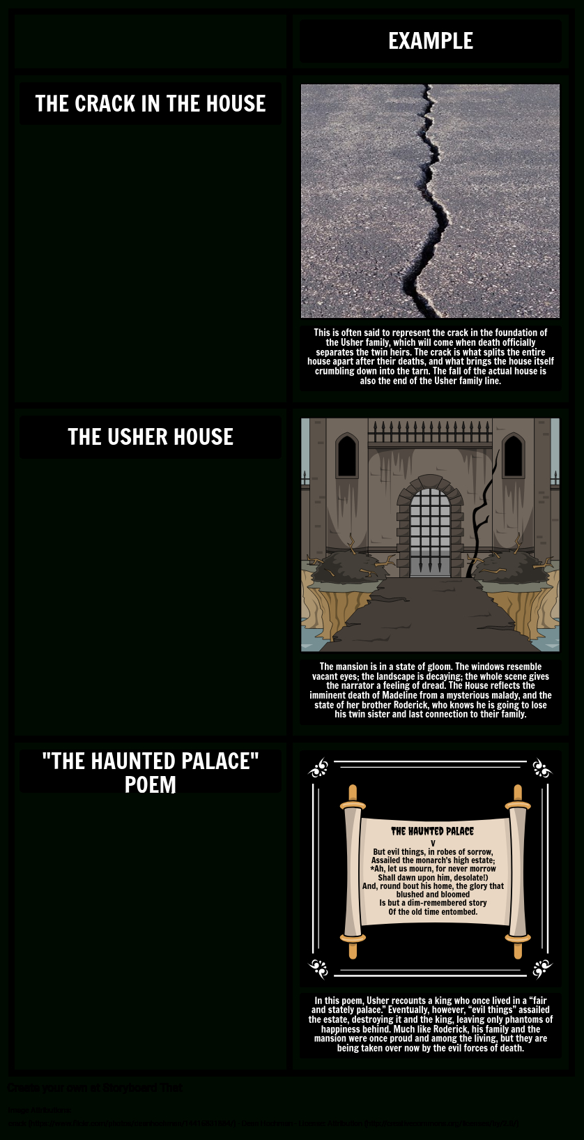 The Fall Of The House Of Usher Themes Motifs And Symbols In Fall Of The House Of Usher Worksheet Answers