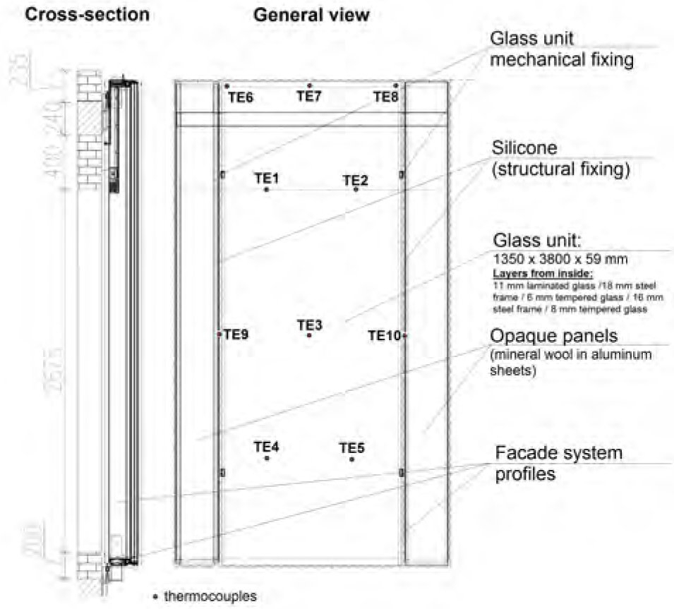 The Risks Associated With Falling Parts Of Glazed Facades In Case Of ... Intended For Nfpa 99 Risk Assessment Spreadsheet