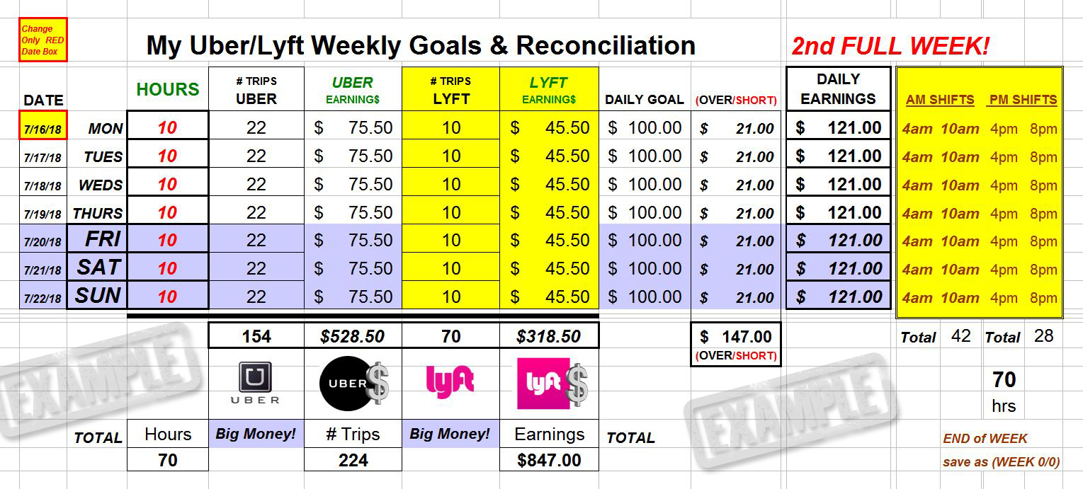 The Uber/lyft Goals & Reconciliation Excel Spreadsheet With Lyft Spreadsheet