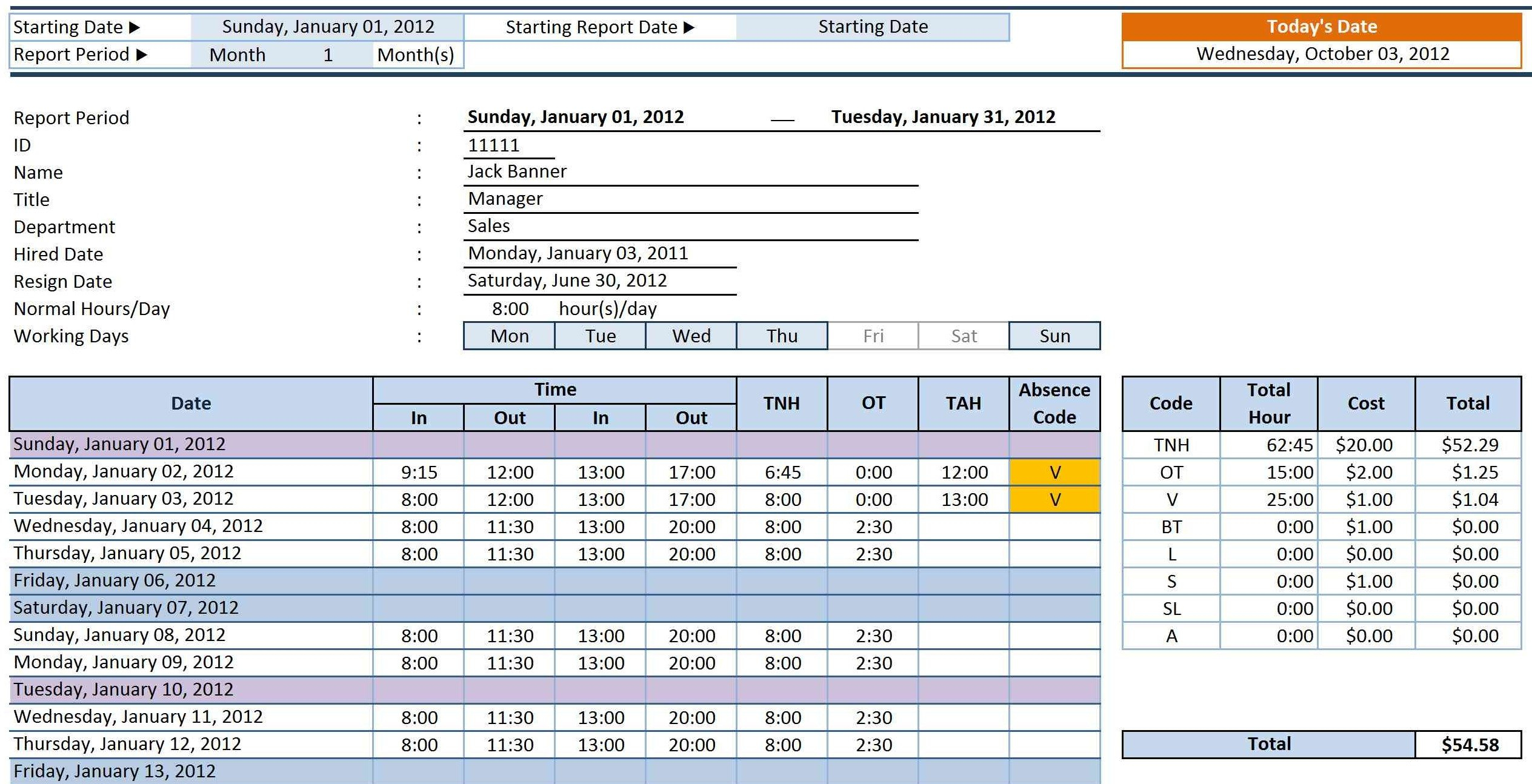 Time Management Spreadsheet Template Then Candidate Tracking ... For Applicant Tracking Spreadsheet Template