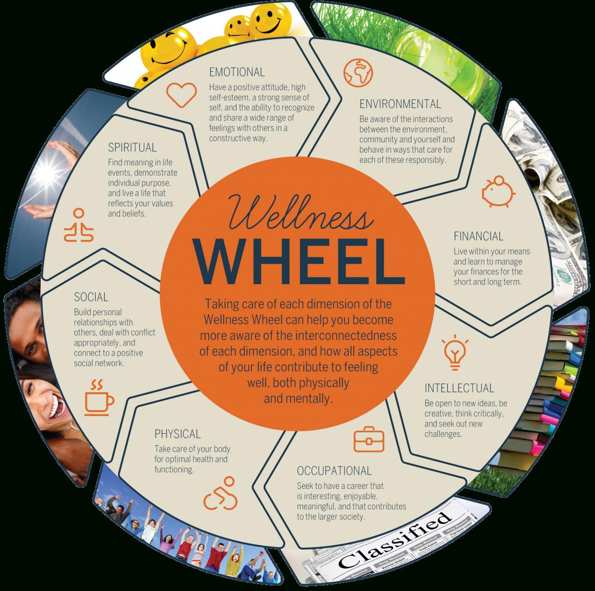 Tobacco And The Wellness Wheel  Healthy Unh Or Wellness Wheel Worksheet