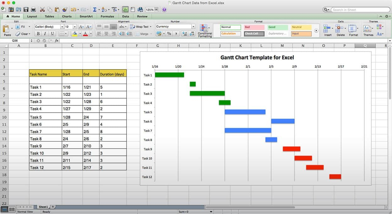 Top 10 Best Excel Gantt Chart Templates For Microsoft Excel Sheets Pertaining To Excel Spreadsheet Gantt Chart Template
