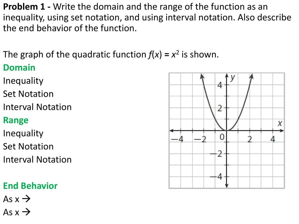 Topic 3 – Functions Class 1 – Domain Range And End Behavior  Ppt Intended For Domain Range And End Behavior Worksheet