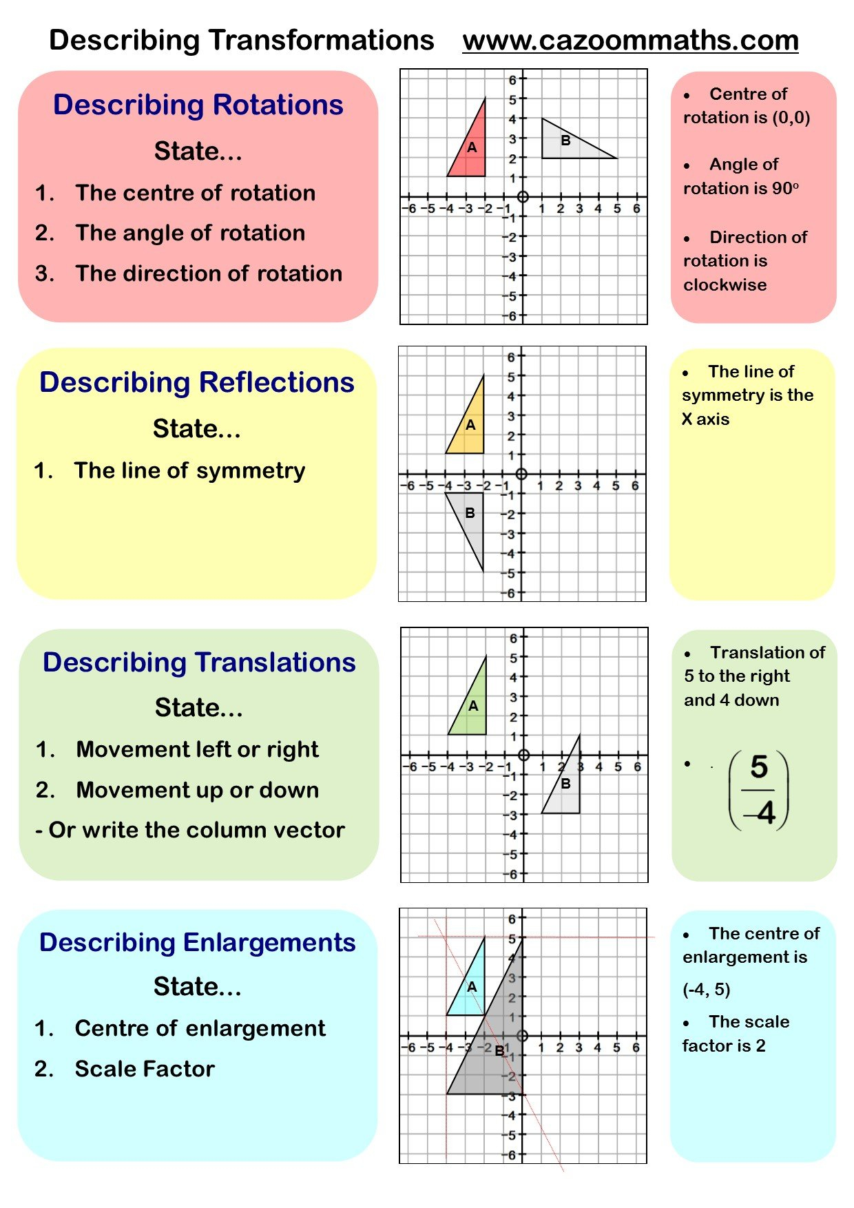 Transformations Worksheets With Answers  Cazoom Maths Worksheets And Translation Rotation Reflection Worksheet Answers