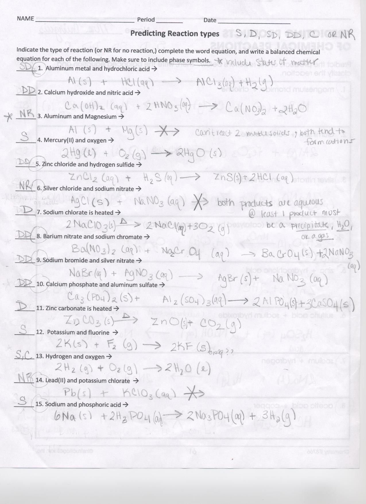 Types Of Reactions Worksheet Then Balancing  Coastalbend Worksheet In Types Of Reactions Worksheet Then Balancing