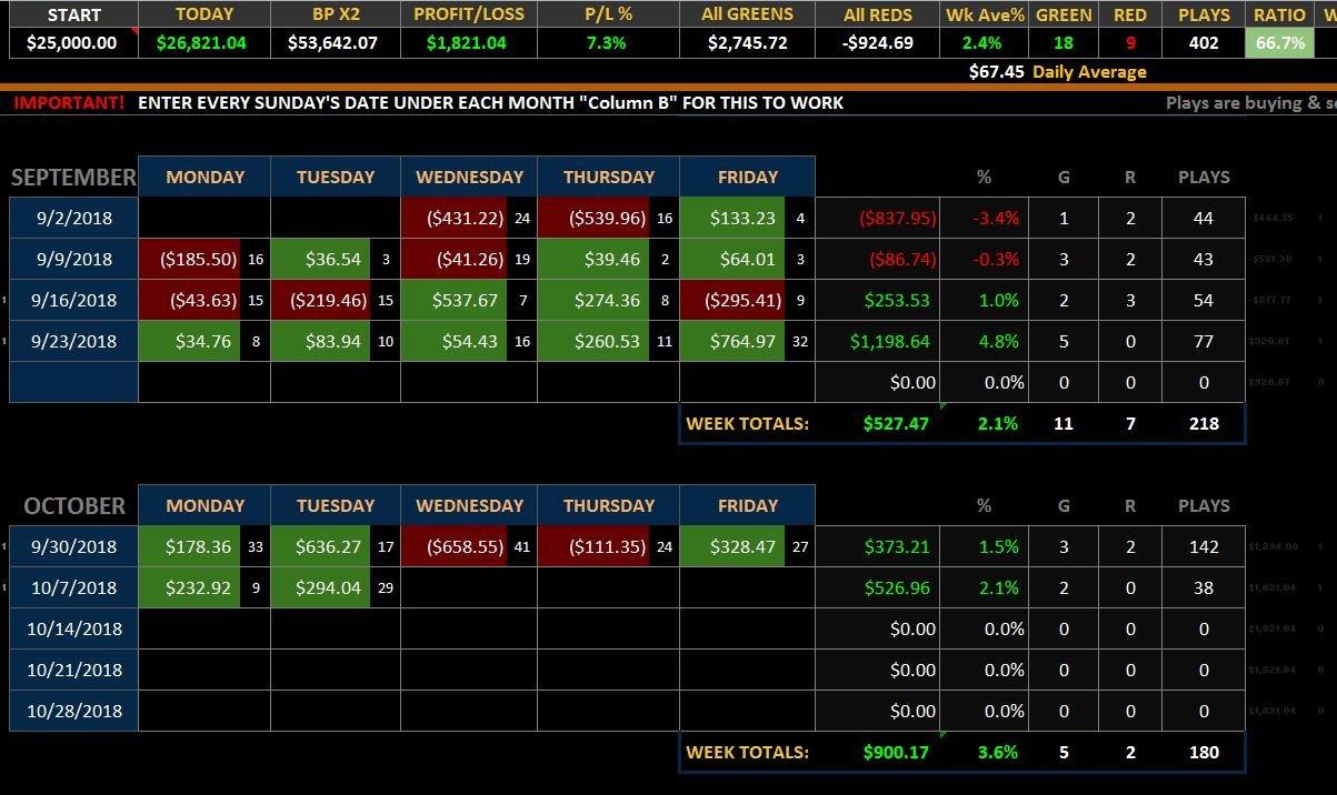 Ultimate Day Trading Tracker Platform Excel Spreadsheet Download And Day Trading Excel Spreadsheet