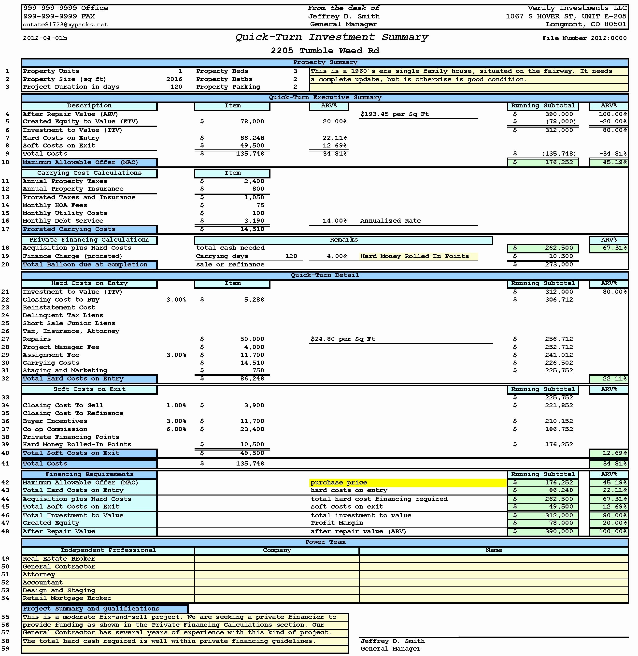 Unique Real Estate Investment Excel Template | Mavensocial.co As Well As Real Estate Investment Spreadsheet