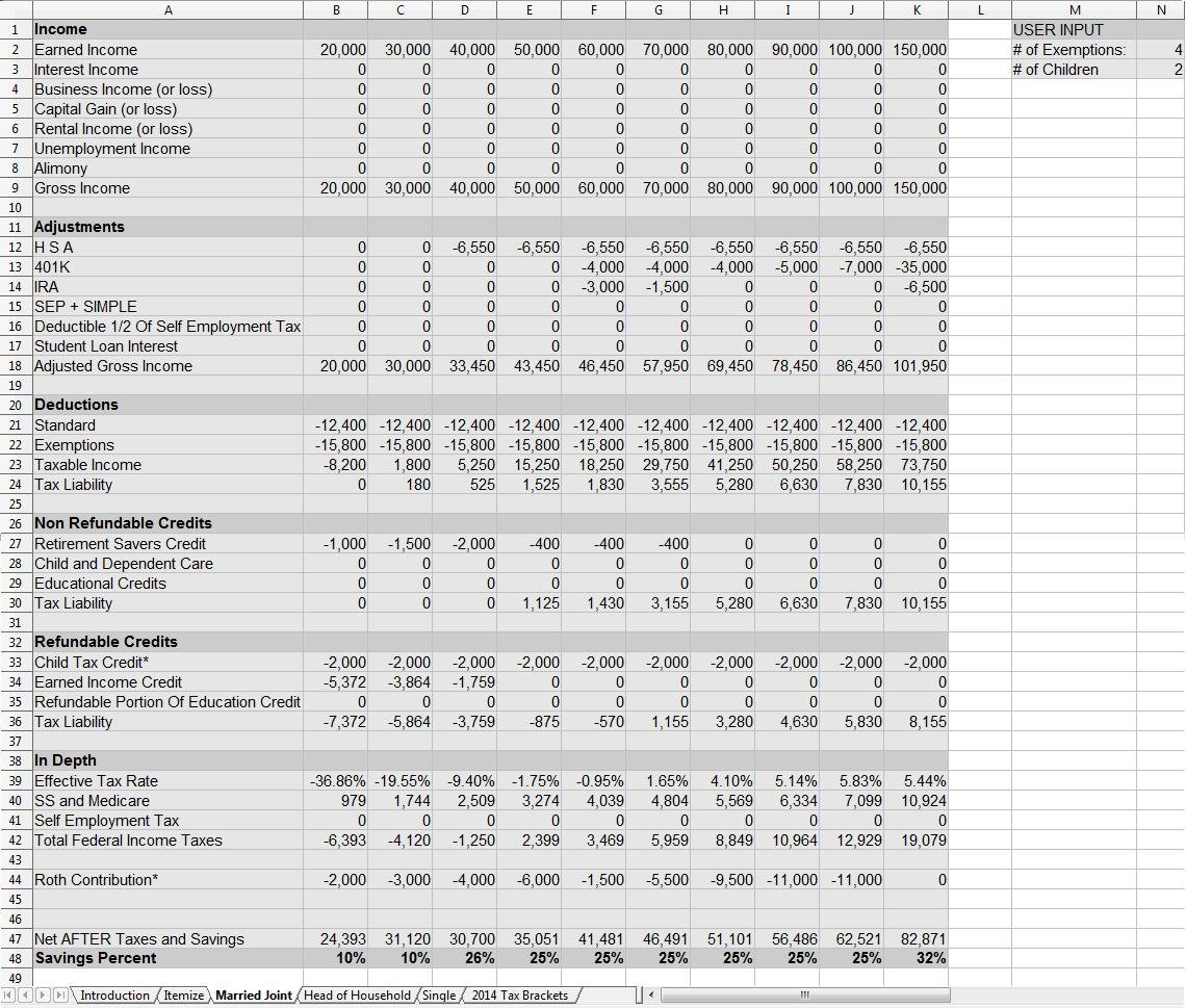 Updated Financial Planning Spreadsheets  Action Economics Within Retirement Withdrawal Spreadsheet