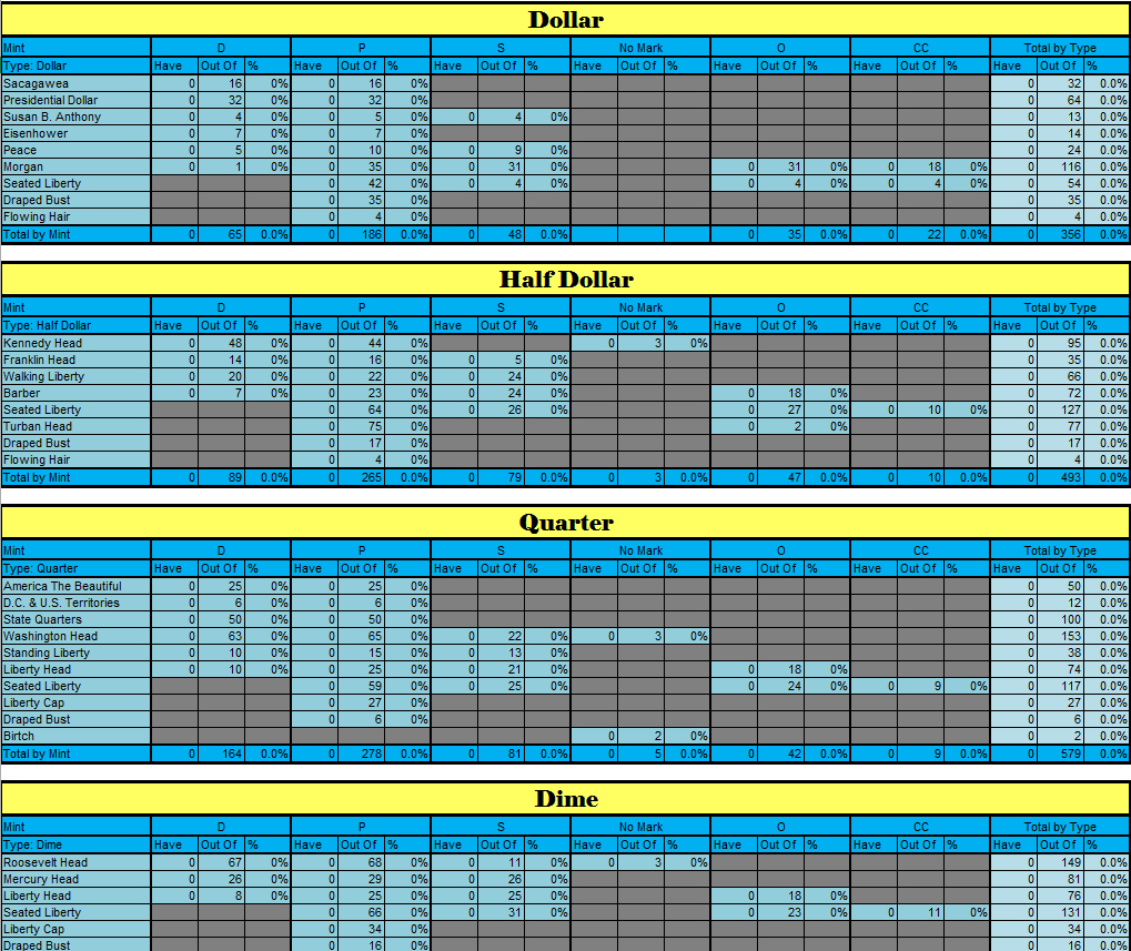 Us Collect A Coin | My Coin Collecting Spreadsheet With Regard To Coin Collection Spreadsheet