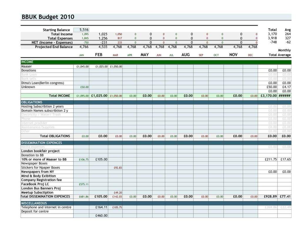 Wedding Budget Worksheet Template Report Templates Spreadsheet Uk Or Wedding Budget Worksheet Template