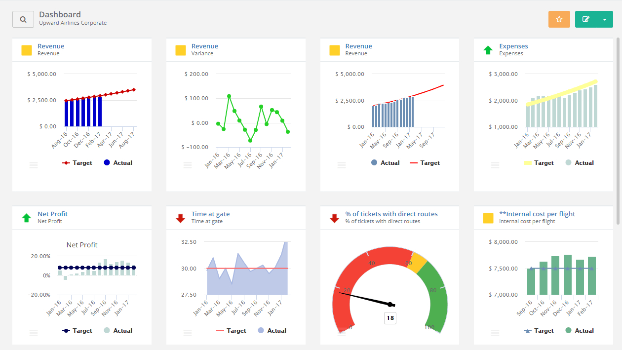 What Is A Kpi Report, & How Do I Create One? | Clearpoint Strategy For Monthly Kpi Report Template