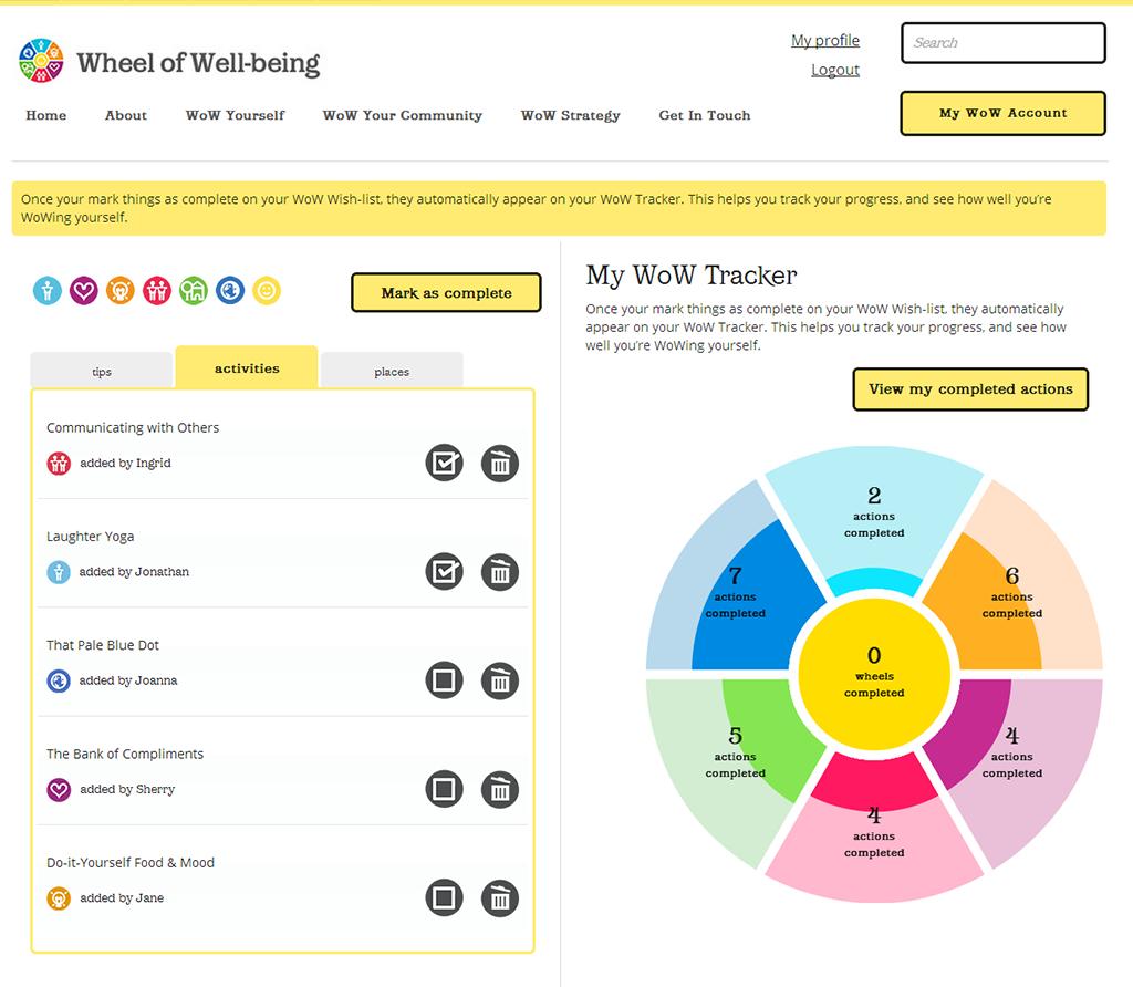 Wheel Of Wellbeing Pertaining To Wellness Wheel Worksheet