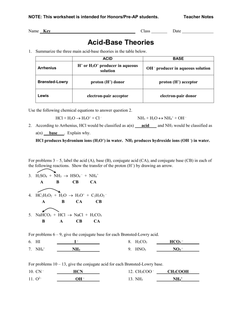 Worksheet  Acidbase Theories For Acids And Bases Worksheet Answers
